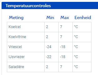 Temperatuurcontroles2